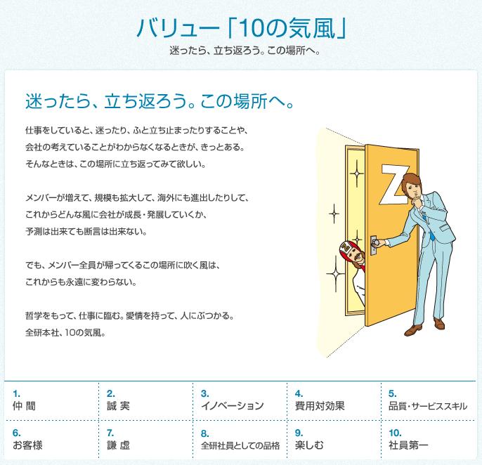 企業理念・ゼンケンクレド 全研本社株式会社