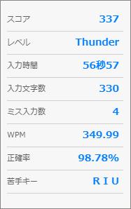 石川リーダータイピング結果