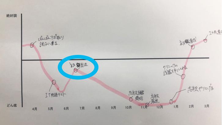 奥野さんマップ②